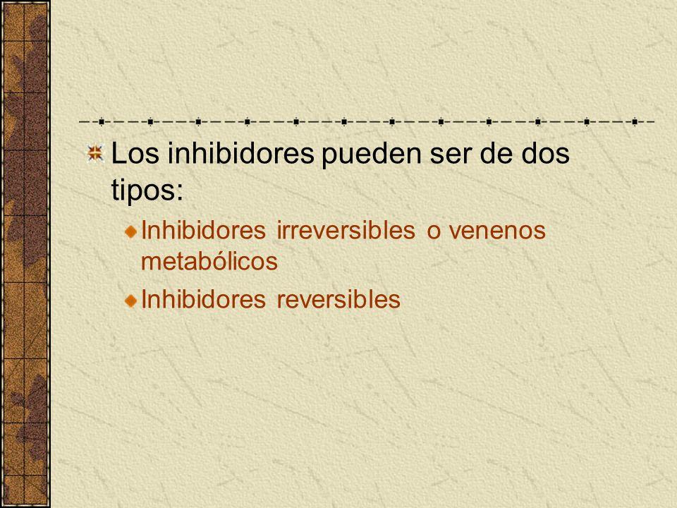 Los inhibidores pueden ser de dos tipos: