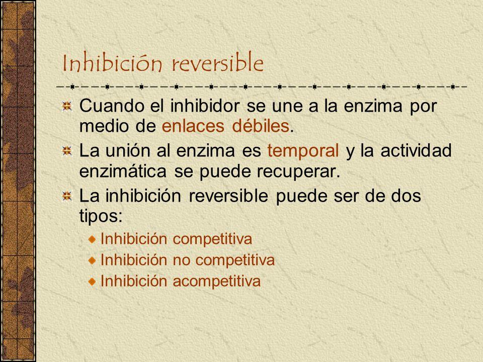 Inhibición reversible