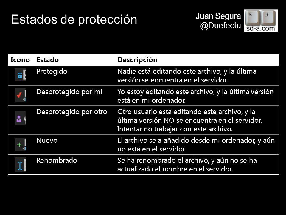 Estados de protección Icono Estado Descripción Protegido