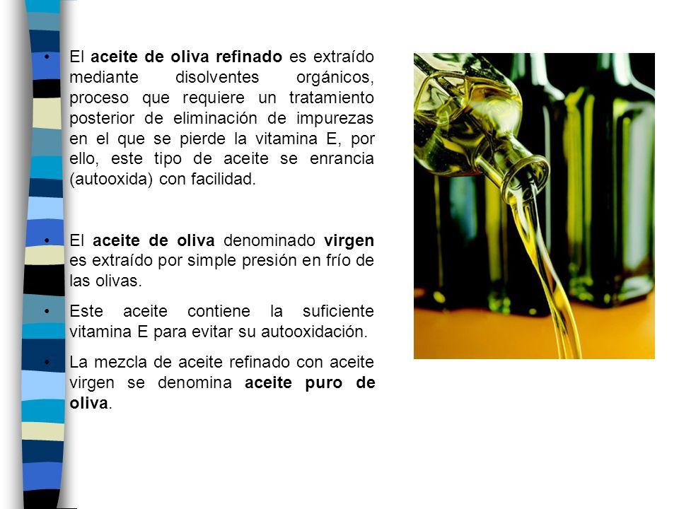 El aceite de oliva refinado es extraído mediante disolventes orgánicos, proceso que requiere un tratamiento posterior de eliminación de impurezas en el que se pierde la vitamina E, por ello, este tipo de aceite se enrancia (autooxida) con facilidad.