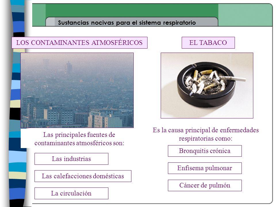 LOS CONTAMINANTES ATMOSFÉRICOS EL TABACO