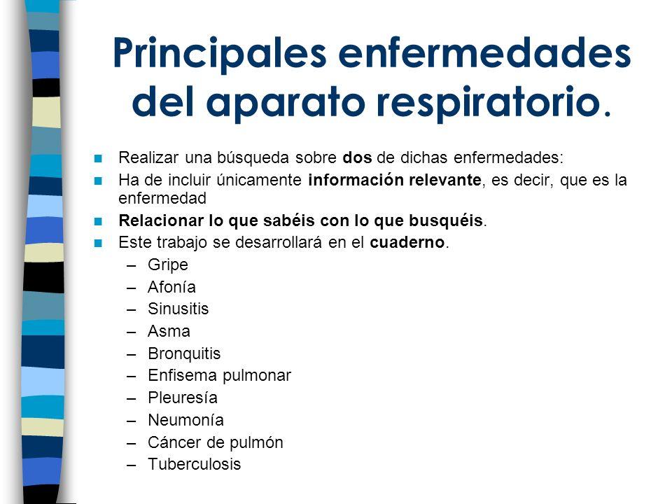 Principales enfermedades del aparato respiratorio.