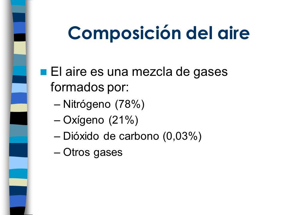 Composición del aire El aire es una mezcla de gases formados por: