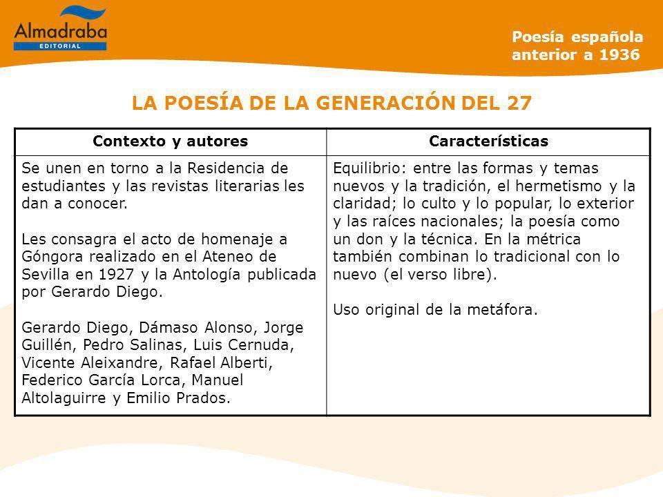 LA POESÍA DE LA GENERACIÓN DEL 27