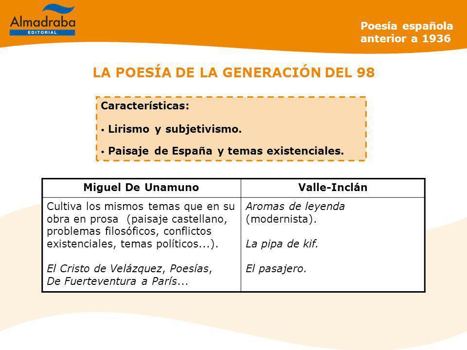 LA POESÍA DE LA GENERACIÓN DEL 98