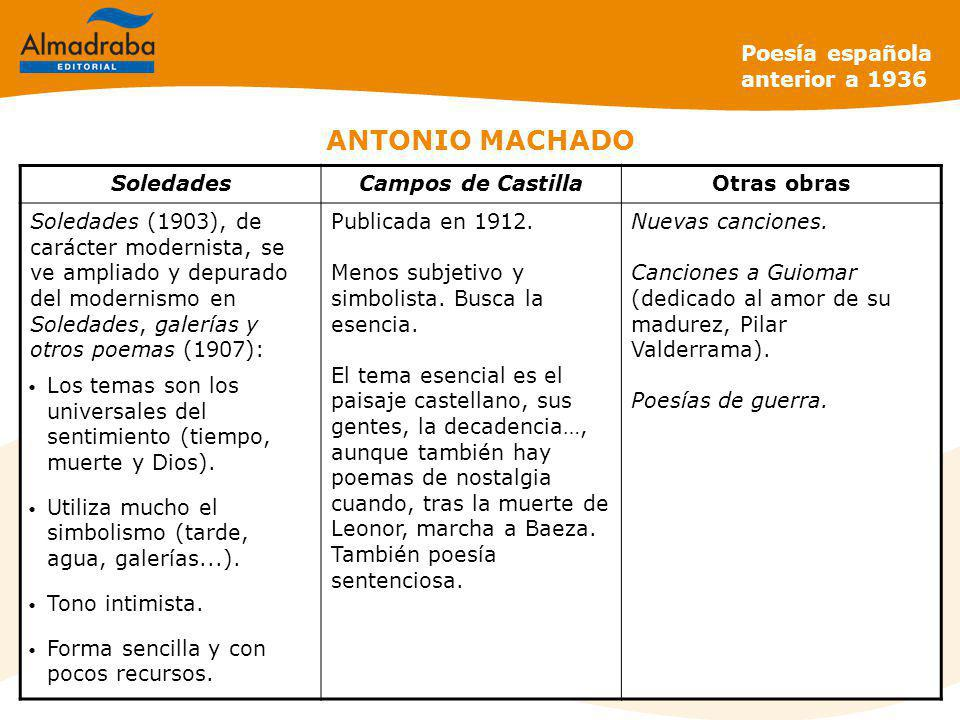ANTONIO MACHADO Poesía española anterior a 1936 Soledades