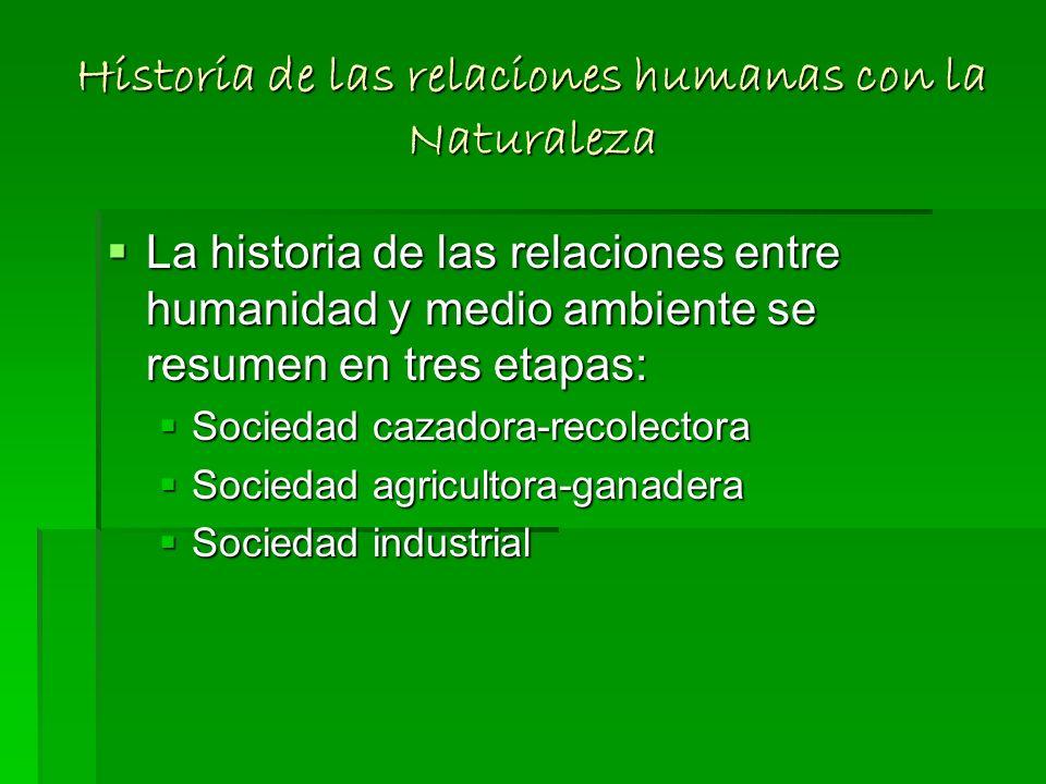 Historia de las relaciones humanas con la Naturaleza
