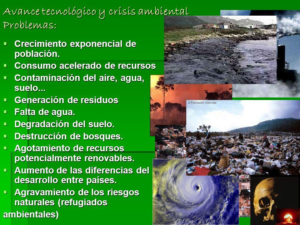 Avance tecnológico y crisis ambiental Problemas: