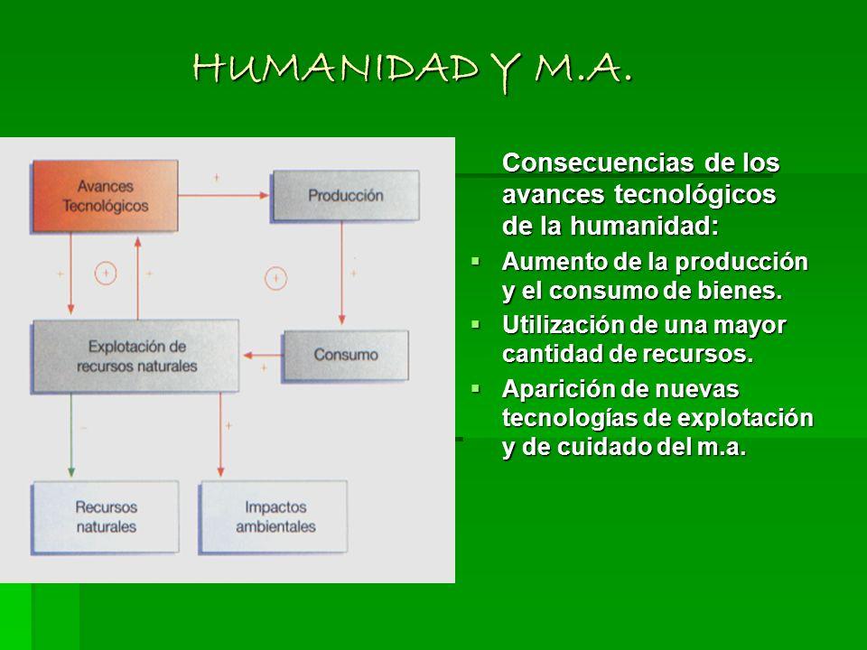 HUMANIDAD Y M.A. Consecuencias de los avances tecnológicos de la humanidad: Aumento de la producción y el consumo de bienes.