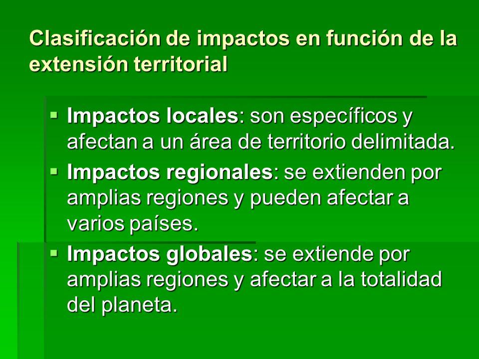 Clasificación de impactos en función de la extensión territorial