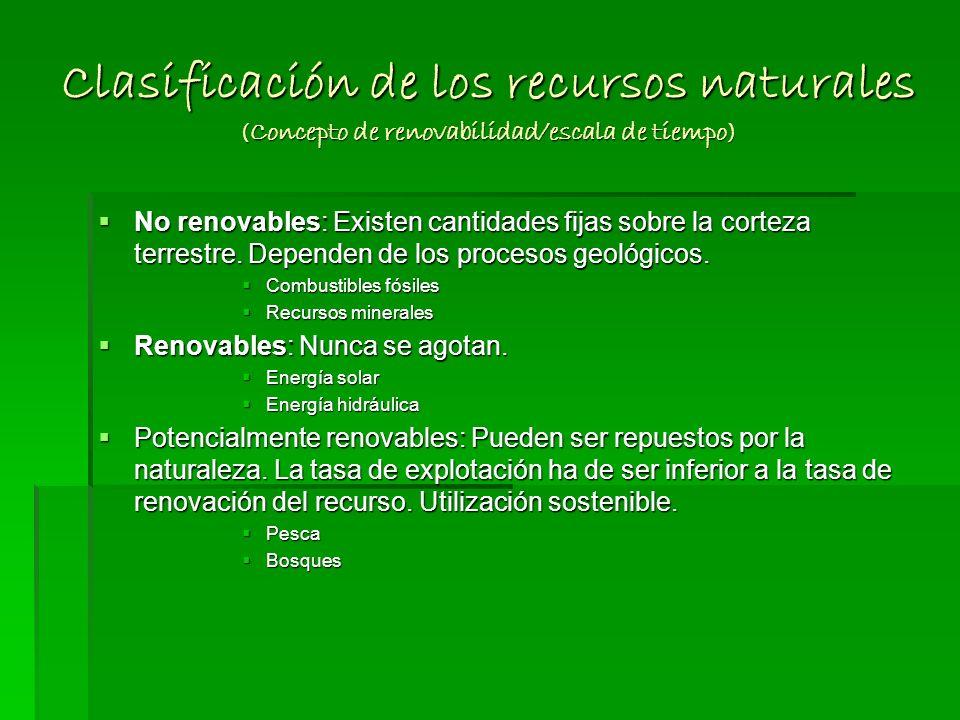 Clasificación de los recursos naturales (Concepto de renovabilidad/escala de tiempo)