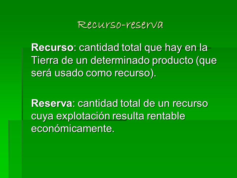 Recurso-reserva Recurso: cantidad total que hay en la Tierra de un determinado producto (que será usado como recurso).