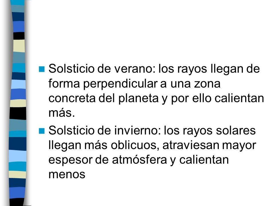 Solsticio de verano: los rayos llegan de forma perpendicular a una zona concreta del planeta y por ello calientan más.