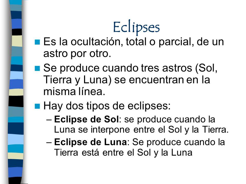 Eclipses Es la ocultación, total o parcial, de un astro por otro.
