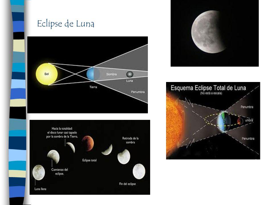 Eclipse de Luna