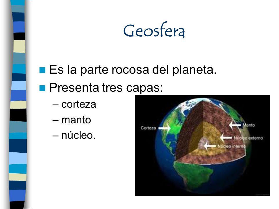 Geosfera Es la parte rocosa del planeta. Presenta tres capas: corteza
