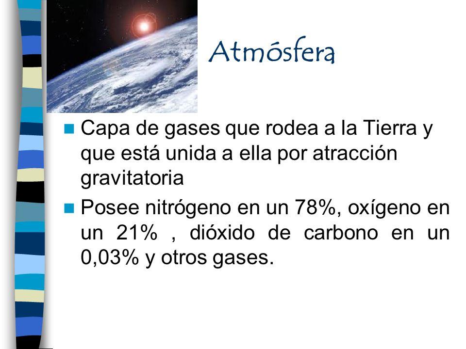 Atmósfera Capa de gases que rodea a la Tierra y que está unida a ella por atracción gravitatoria.