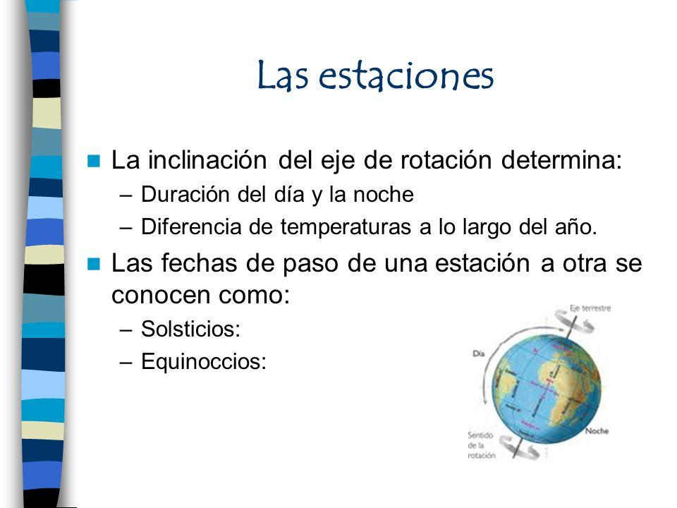 Las estaciones La inclinación del eje de rotación determina: