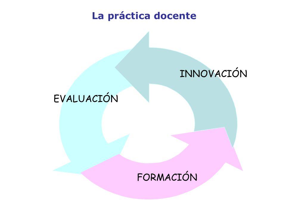 La práctica docente INNOVACIÓN EVALUACIÓN FORMACIÓN
