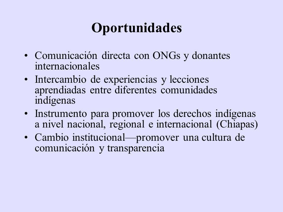 Oportunidades Comunicación directa con ONGs y donantes internacionales