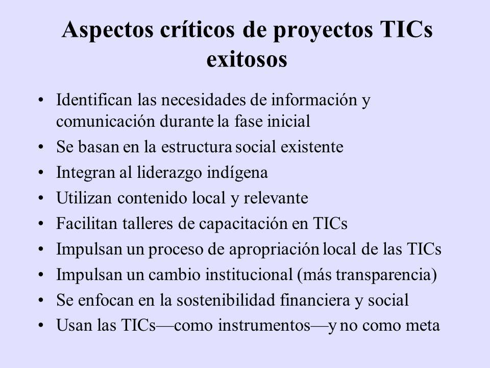 Aspectos críticos de proyectos TICs exitosos