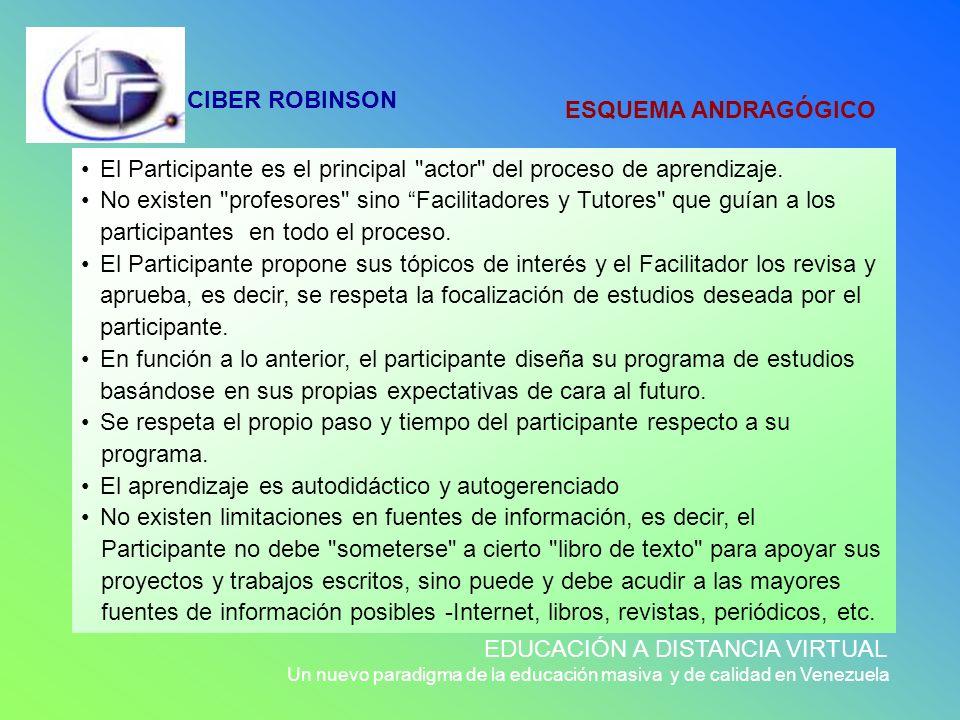 El Participante es el principal actor del proceso de aprendizaje.