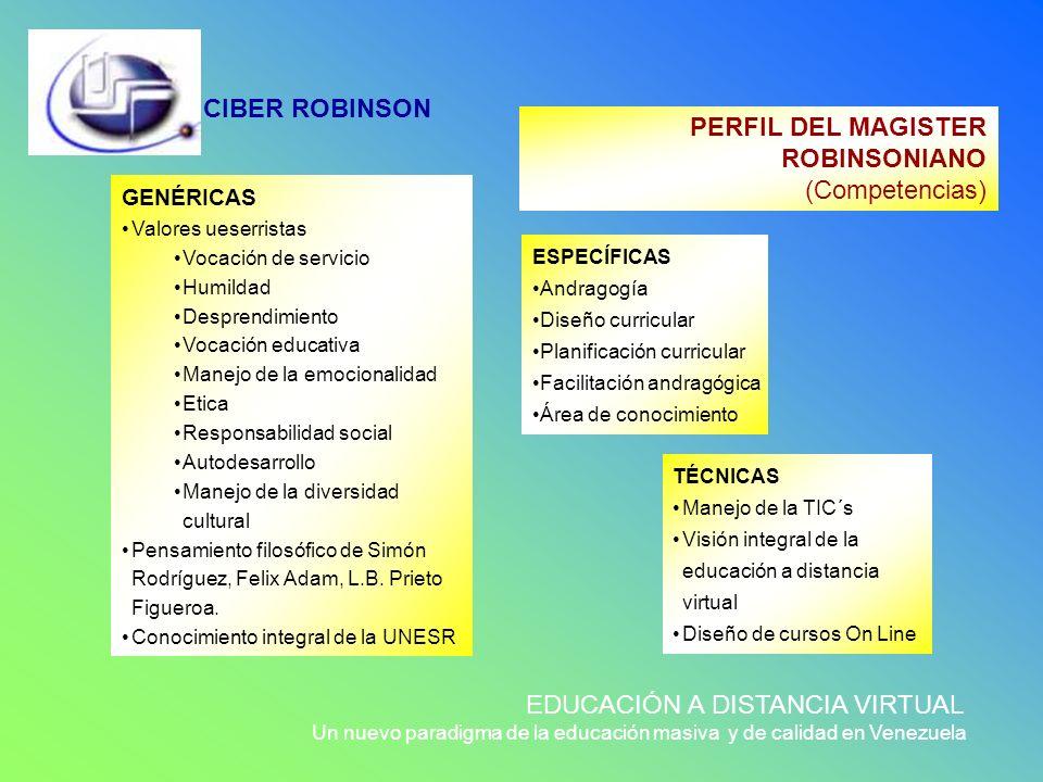 PERFIL DEL MAGISTER ROBINSONIANO (Competencias)