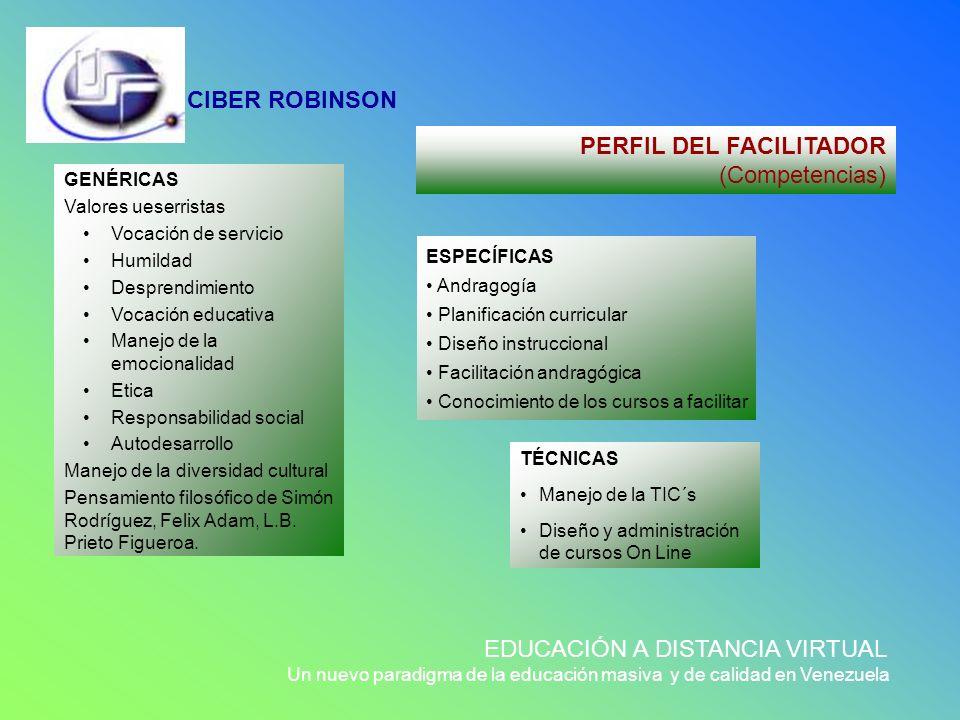 PERFIL DEL FACILITADOR (Competencias)