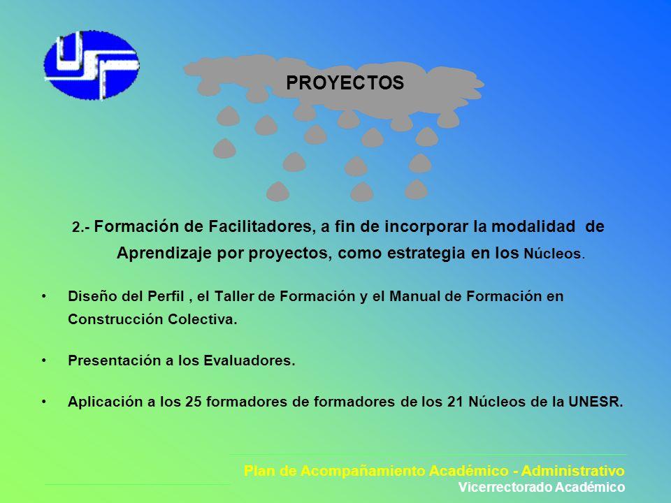 PROYECTOS 2.- Formación de Facilitadores, a fin de incorporar la modalidad de Aprendizaje por proyectos, como estrategia en los Núcleos.