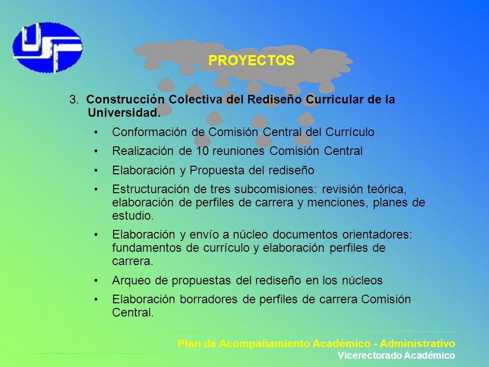 PROYECTOS 3. Construcción Colectiva del Rediseño Curricular de la Universidad. Conformación de Comisión Central del Currículo.