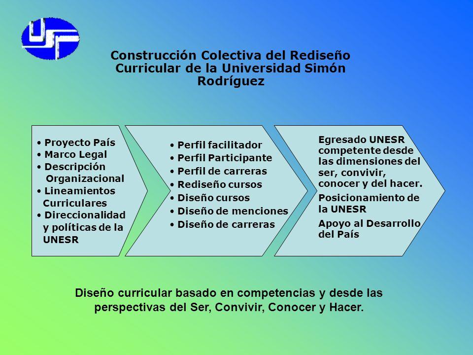 Construcción Colectiva del Rediseño Curricular de la Universidad Simón Rodríguez