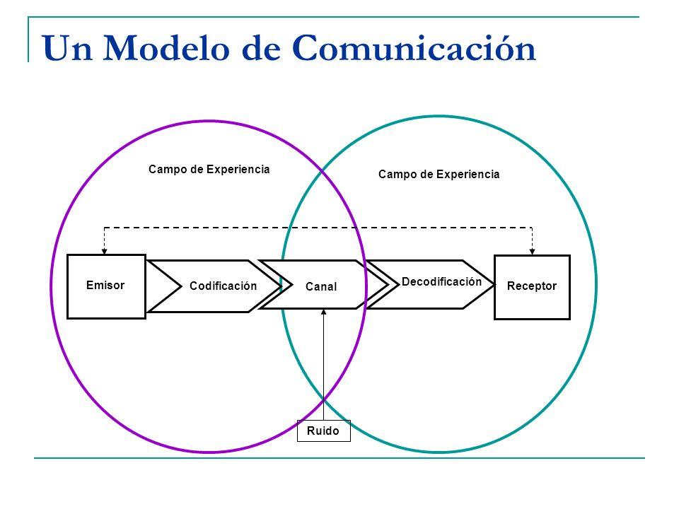 Un Modelo de Comunicación