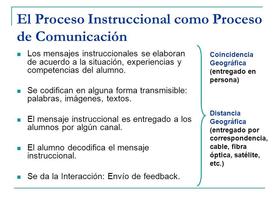 El Proceso Instruccional como Proceso de Comunicación