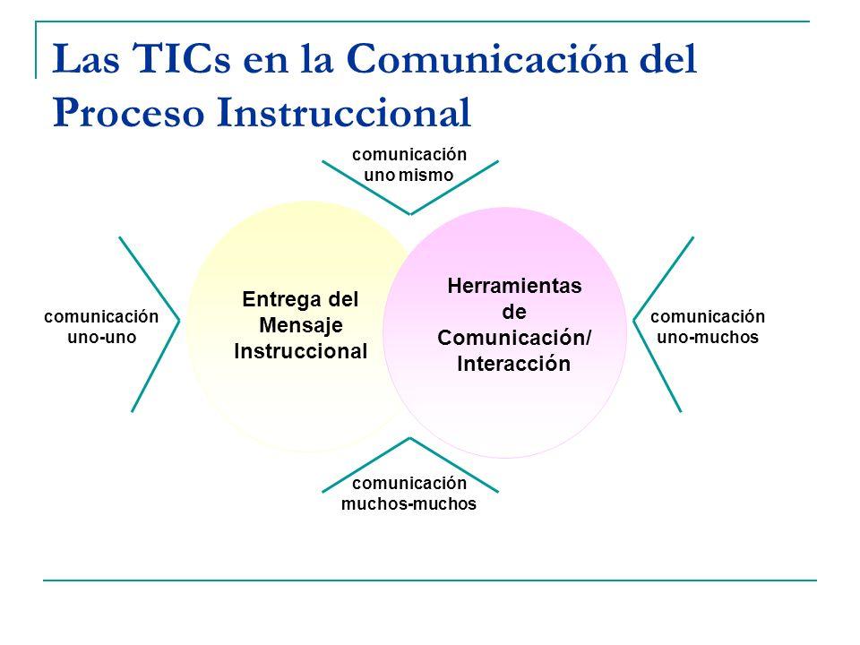 Las TICs en la Comunicación del Proceso Instruccional