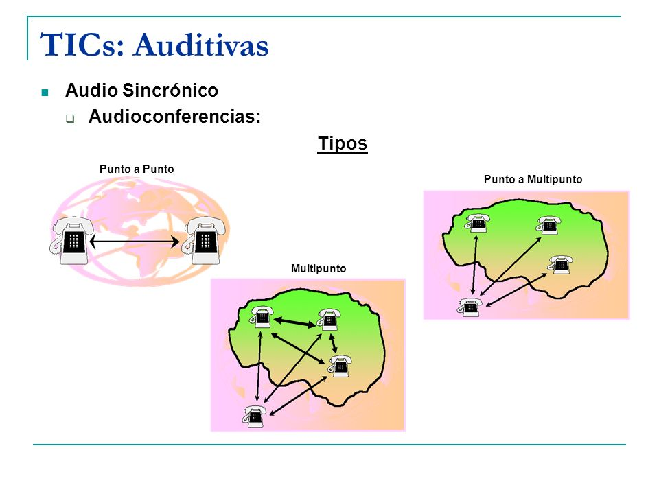 TICs: Auditivas Audio Sincrónico Audioconferencias: Tipos