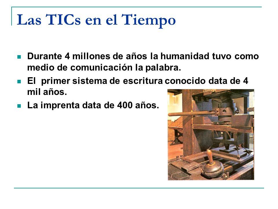 Las TICs en el Tiempo Durante 4 millones de años la humanidad tuvo como medio de comunicación la palabra.