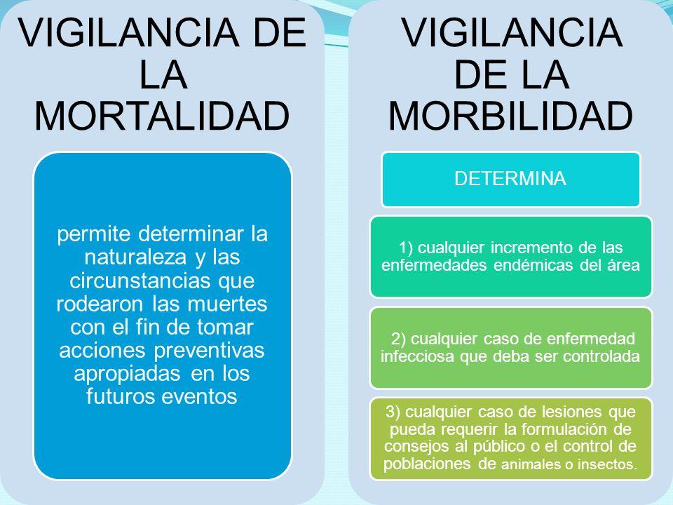 VIGILANCIA DE LA MORTALIDAD
