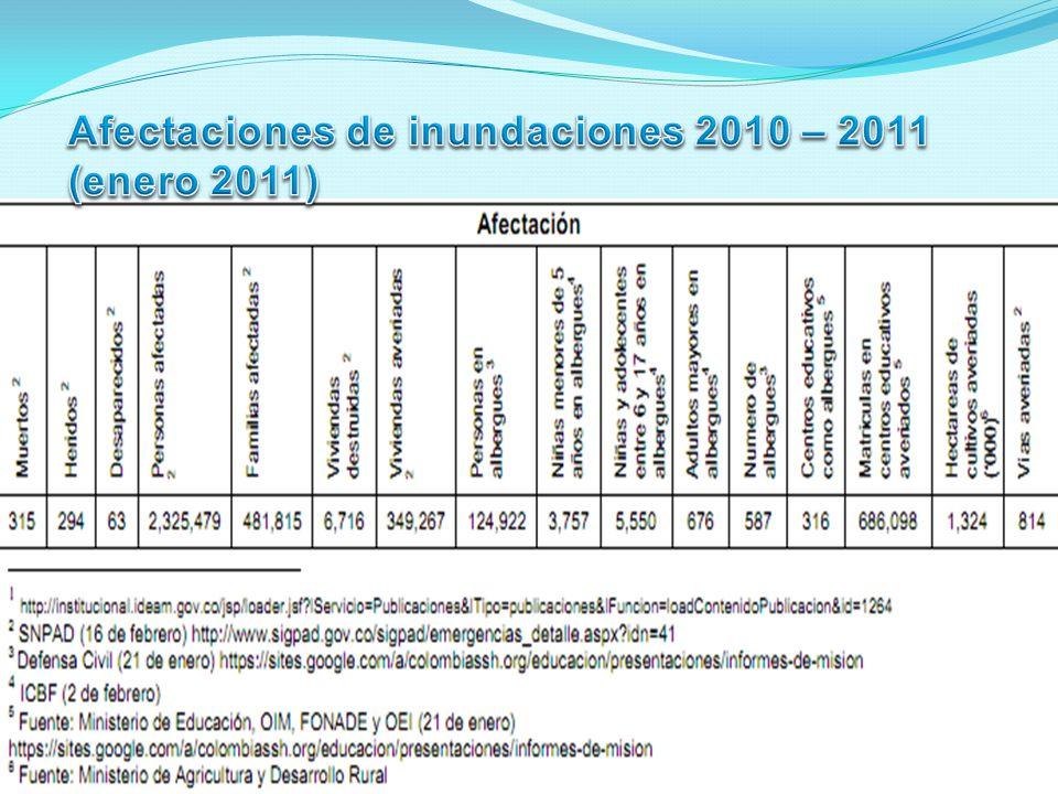 Afectaciones de inundaciones 2010 – 2011 (enero 2011)