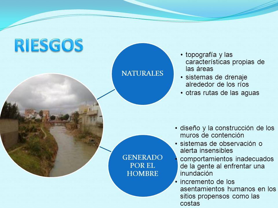 RIESGOS topografía y las características propias de las áreas