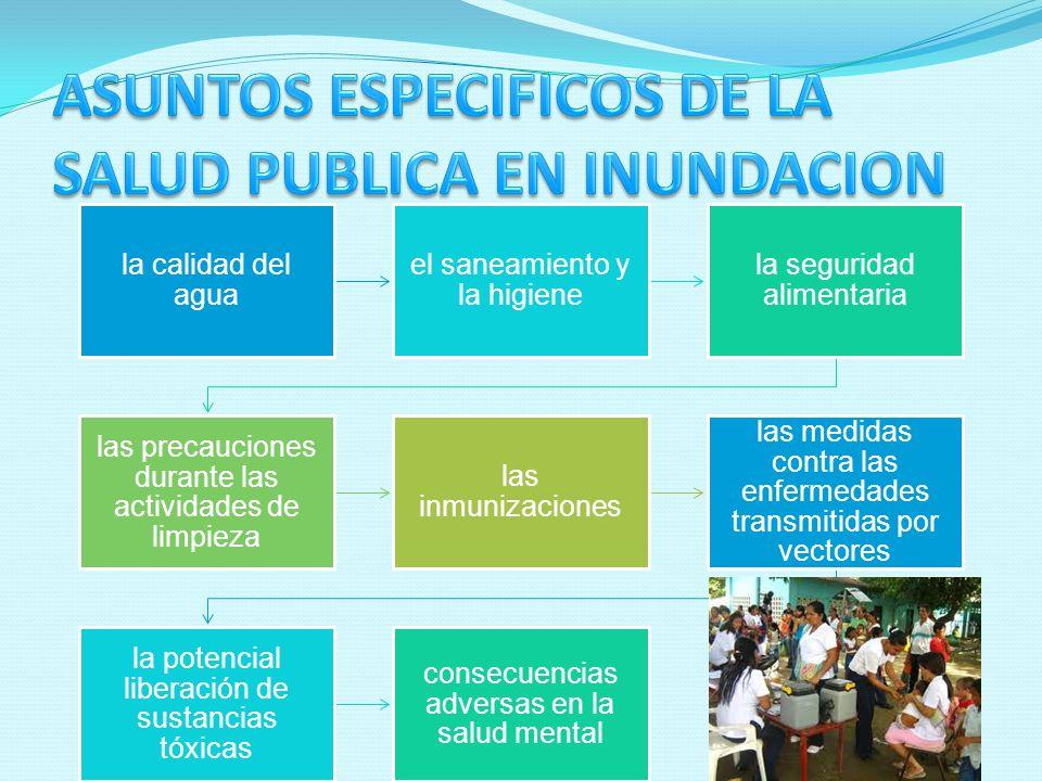 ASUNTOS ESPECIFICOS DE LA SALUD PUBLICA EN INUNDACION