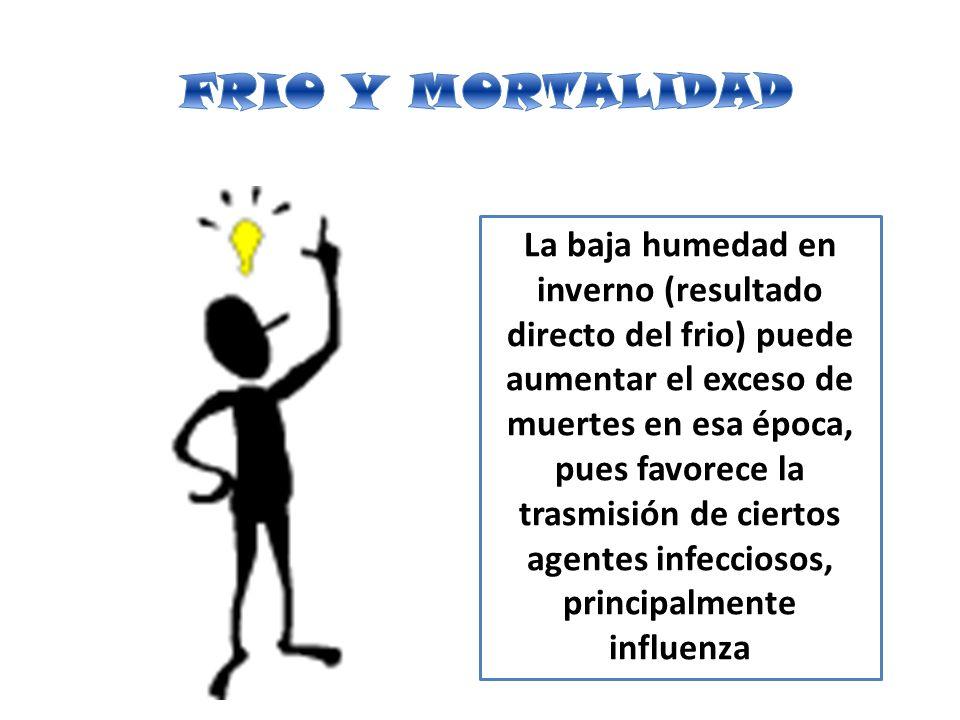FRIO Y MORTALIDAD