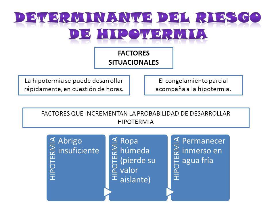 DETERMINANTE DEL RIESGO DE HIPOTERMIA FACTORES SITUACIONALES