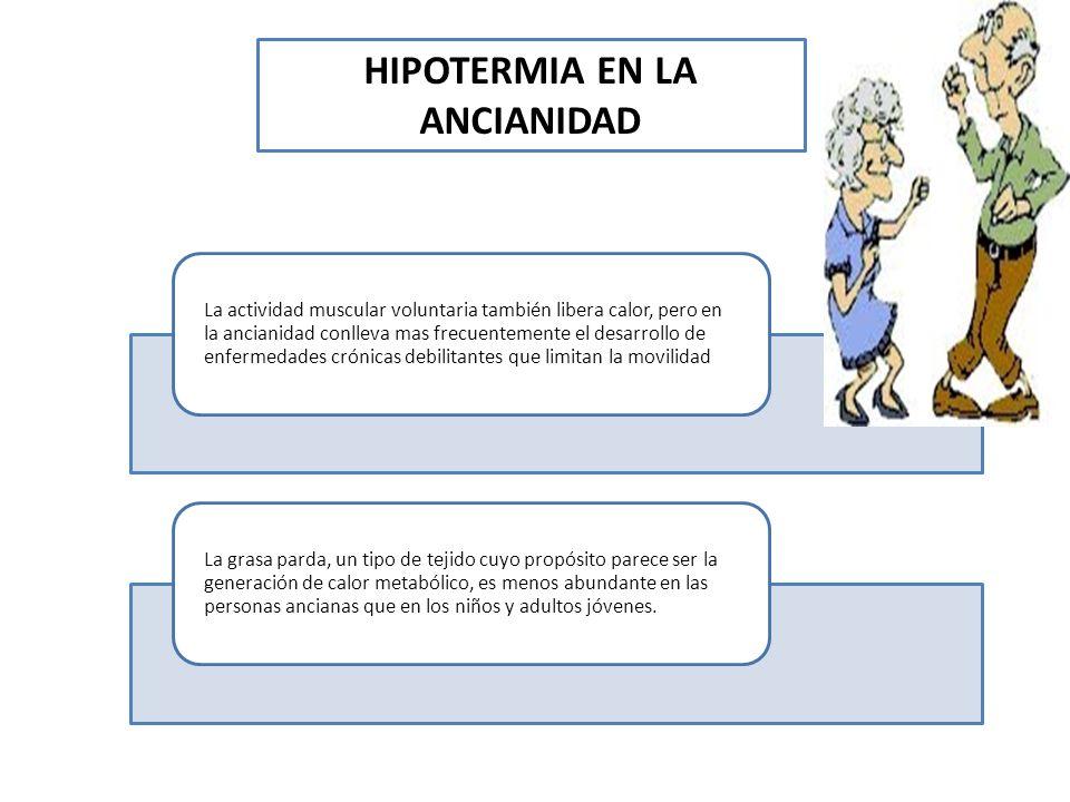 HIPOTERMIA EN LA ANCIANIDAD