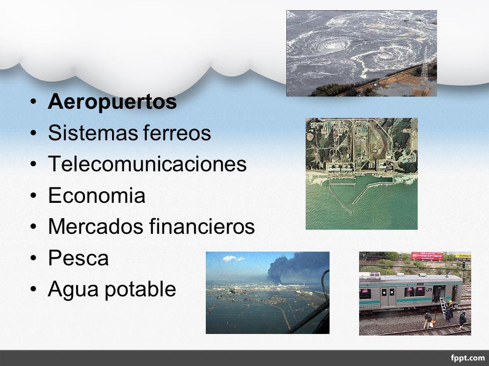 Aeropuertos Sistemas ferreos Telecomunicaciones Economia Mercados financieros Pesca Agua potable