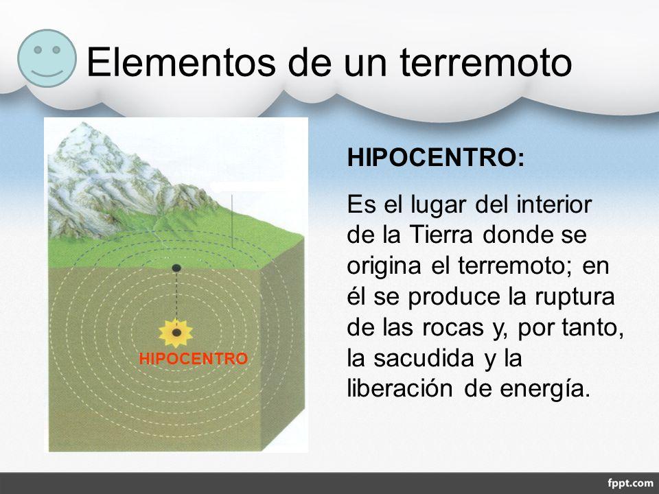 Elementos de un terremoto