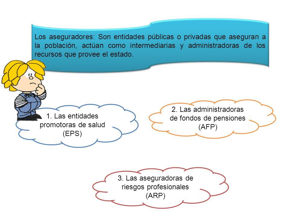 2. Las administradoras de fondos de pensiones (AFP)