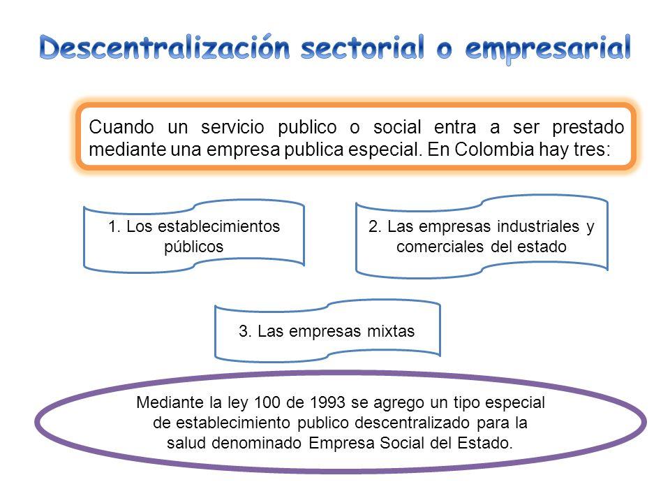 Descentralización sectorial o empresarial
