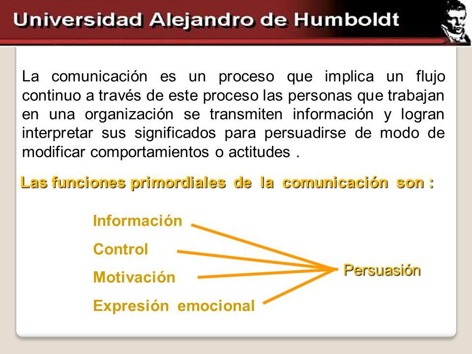 La comunicación es un proceso que implica un flujo continuo a través de este proceso las personas que trabajan en una organización se transmiten información y logran interpretar sus significados para persuadirse de modo de modificar comportamientos o actitudes .