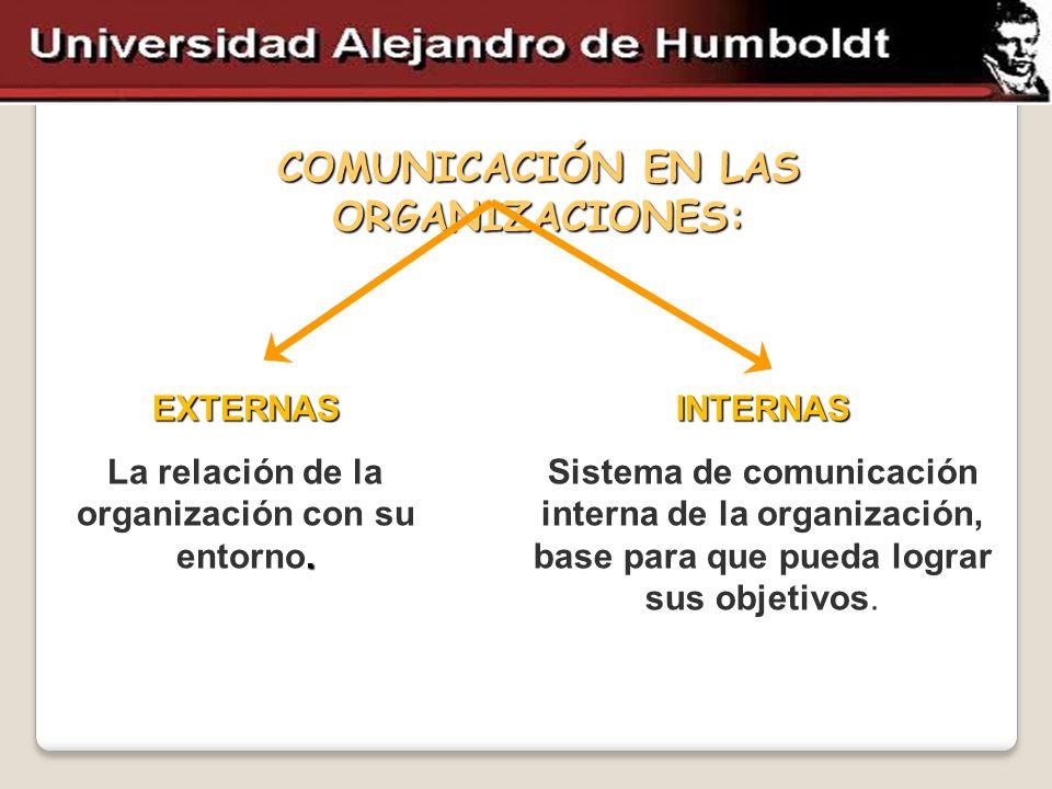 COMUNICACIÓN EN LAS ORGANIZACIONES: