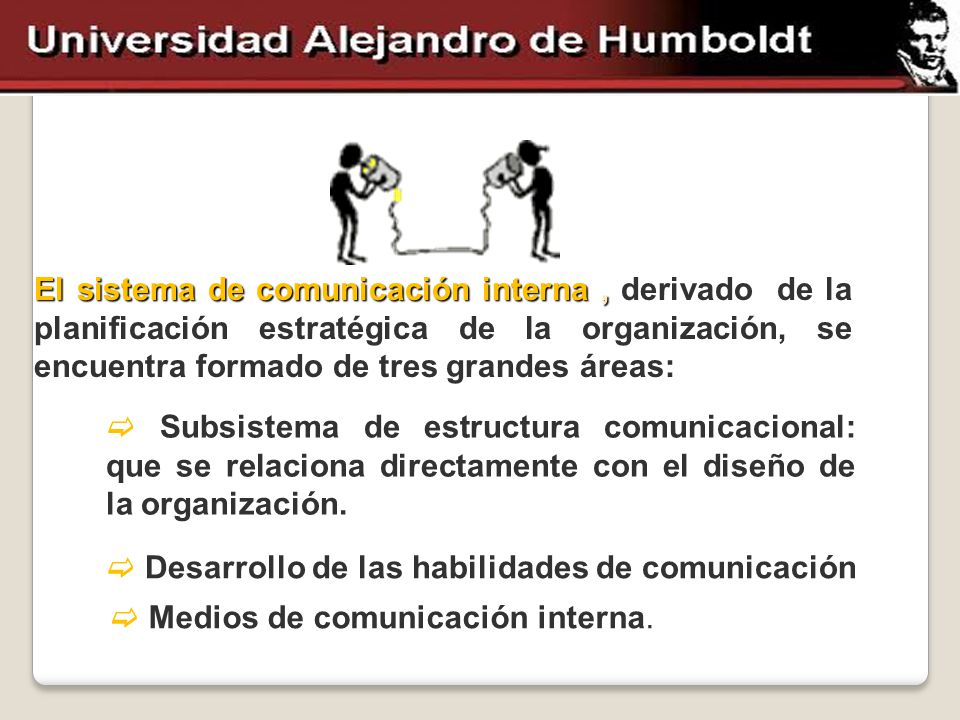 El sistema de comunicación interna , derivado de la planificación estratégica de la organización, se encuentra formado de tres grandes áreas: